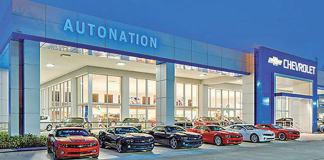 Autonation Branches and their Location