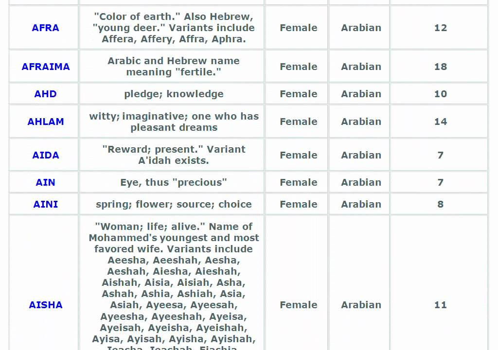 arabic names and meanings