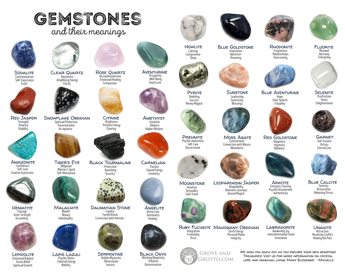 blue gemstone names
