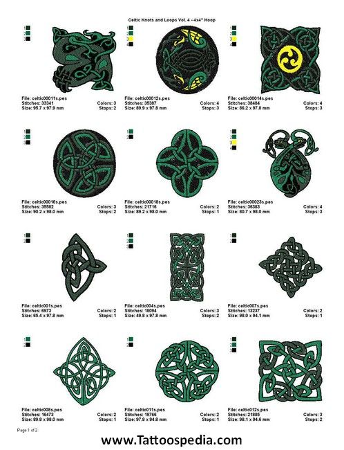 celtic tattoo and meanings