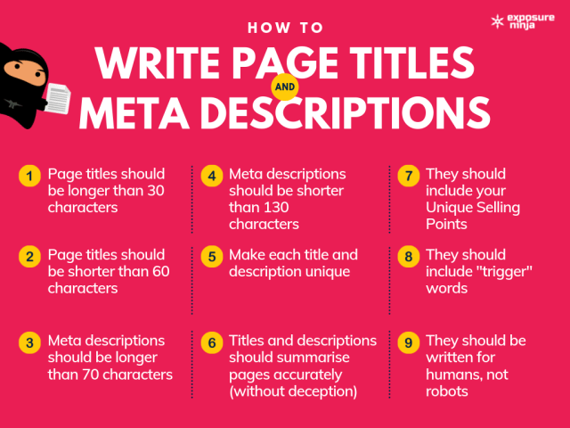 How To Write Page Titles and Meta Descriptions for SEO [12]