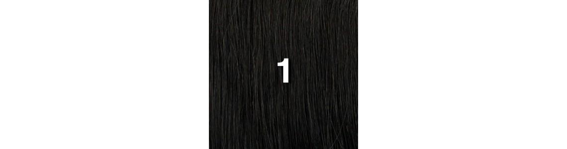 Wigs</a><script src=