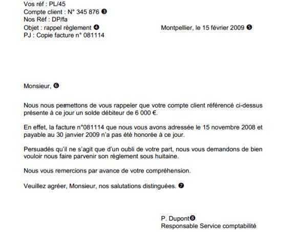 Escribir Una Carta Comercial En Frances Expressfrancais