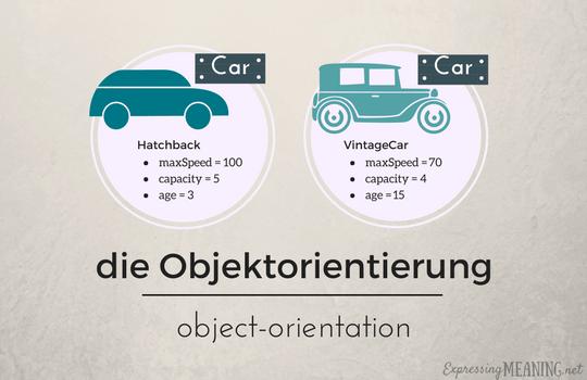 die Objektorientierung - object-orientation