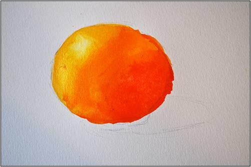 Painting An Orange Using The Colour Wheel Method Expressions West Nipissing Art Gallery La Galerie D Arts De Nipissing Ou