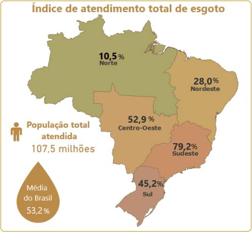 Mapa com informações sobre o acesso à coleta de esgoto no Brasil.