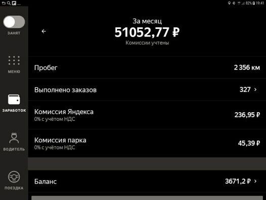 Комиссия Яндекс Такси 0%
