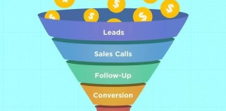 5 Steps to Building Your First Online Sales Funnel