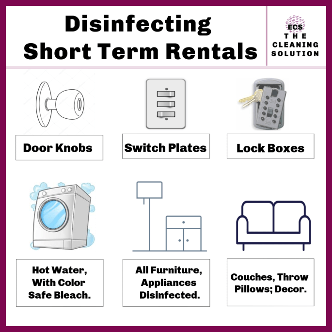 Disinfecting Short Term Rentals During Pandemic