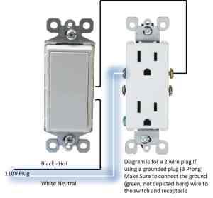 Receptacle wiring