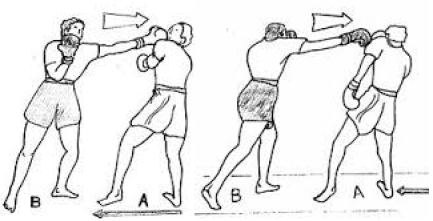 Boxing combinations 1, 2 combo