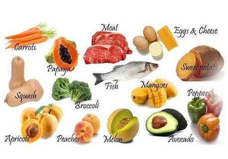 A vitamini nedir ve ne işe yarar?
