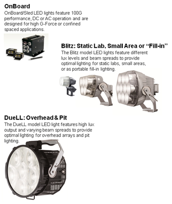 LED Family for high speed imaging