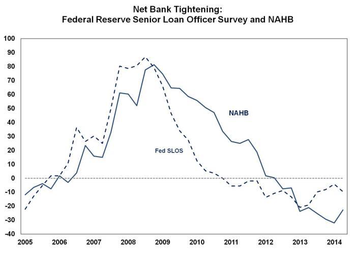 Bank Tightening_AD&C
