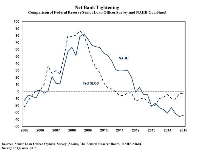 Exh 1 Net Bank Tightening