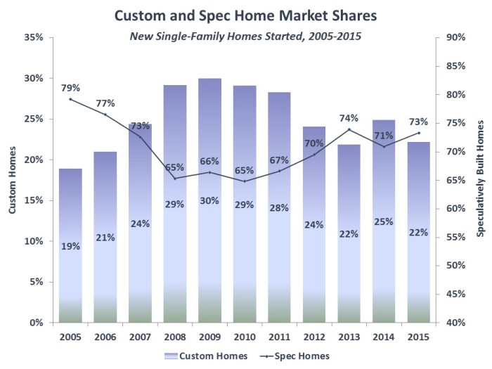 national_market_shares