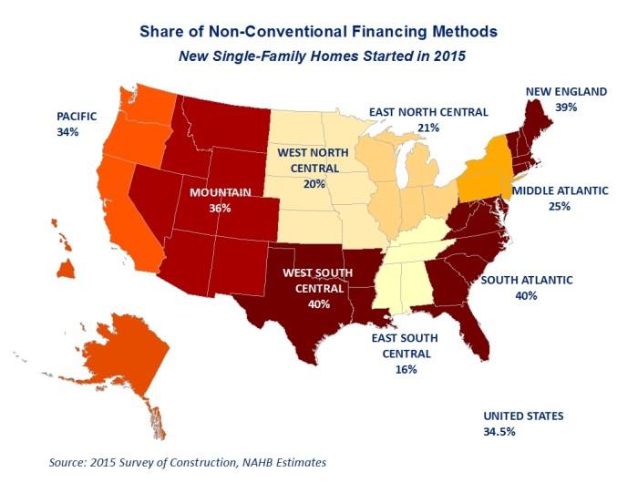 SOC_financing15