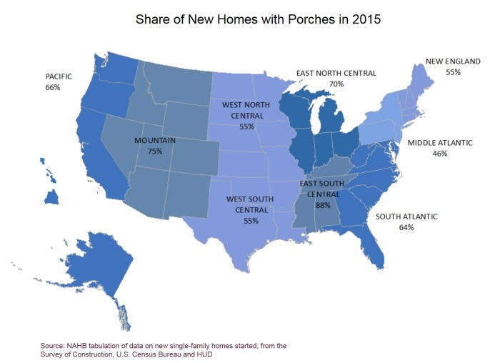 porches-in-2015