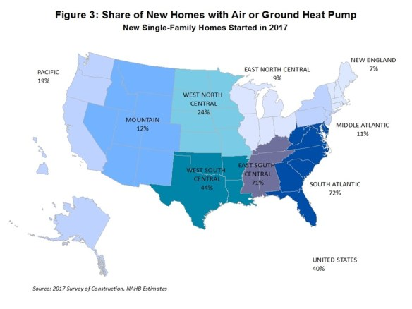 Air Conditioning and Heating Systems in New Homes | Eye On Housing
