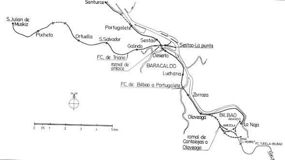 El Ferrocarril de Triano