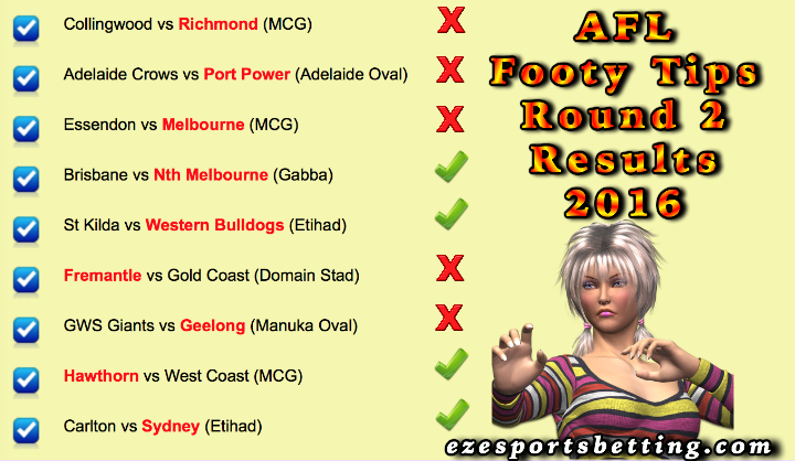AFL Round 2 Results 2016