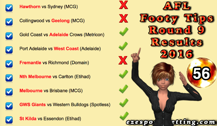 AFL Round 9 Results 2016