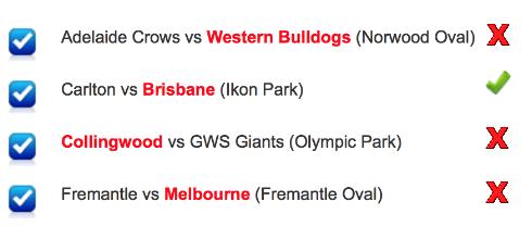 2018 AFLW Round 3 Results