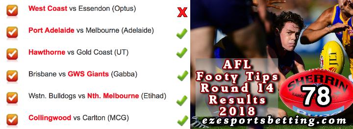 AFL Round 14 2018 Results