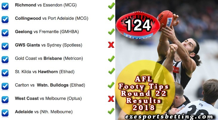 AFL Round 22 2018 Results