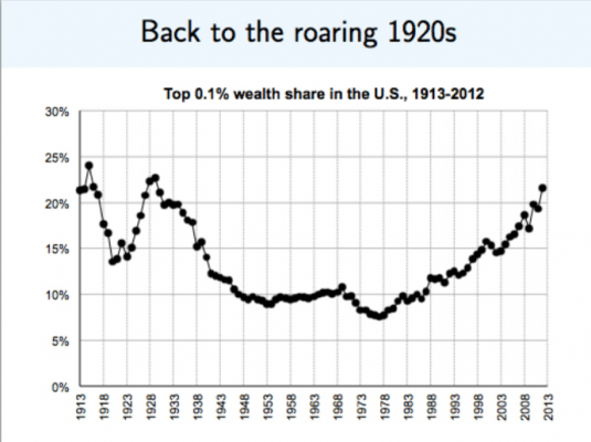 the state of the us economy during the roaring twenties Running head: the roaring twenties the united states developed the dawes plan and the roaring twenties 6 during the 1920s more americans and canadians.