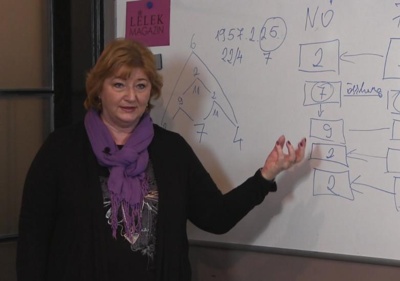 dr. Kézdi Andrea: Energiapárbaj a párkapcsolatokban