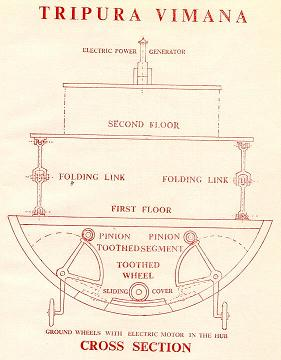 tripura_cross_section2