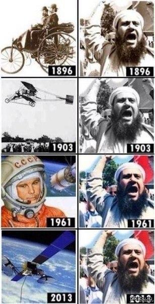 Мусульмане Англии