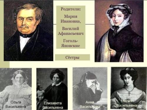 Тайны Гоголя. Семья Гоголя