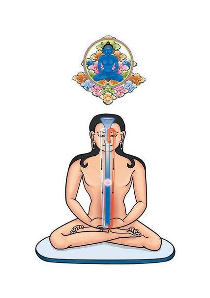 Как умереть правильно. Наставление буддистского монаха