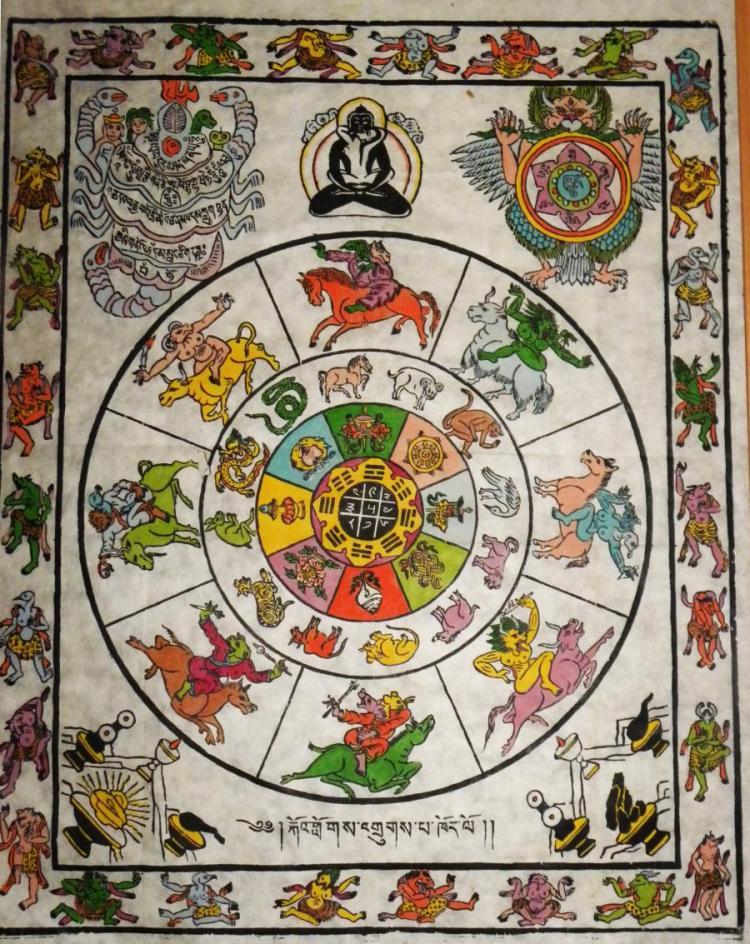 калачакра астрология
