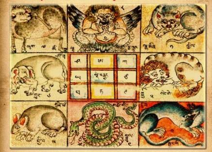 тибетское гадание