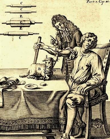 передивание крови в средние века