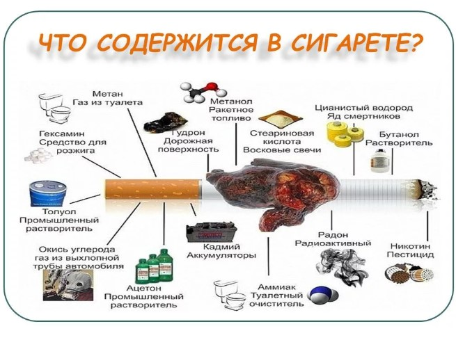 Из чего делают сигареты? Есть ли там табак? ЧТО  ВНУТРИ ШОК!