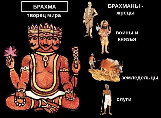 ЗАКОНЫ МАНУ. Индийские древние правила поведения и жизни