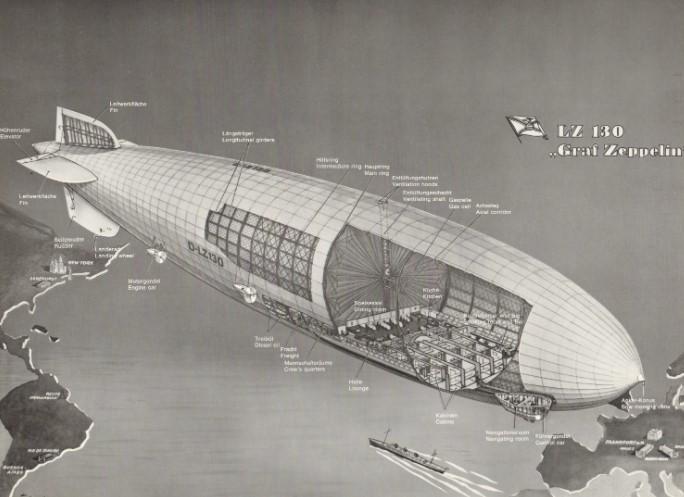 Граф Цеппелин в Арктике. Тайна полета Дирижабля