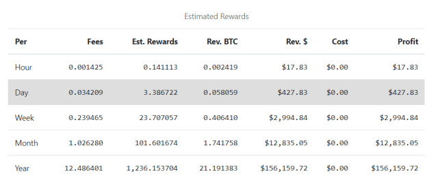dash mining estimated earnings