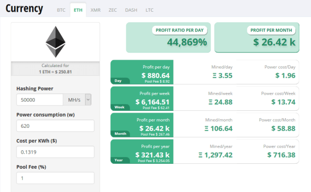 what is the most profitable coin to mine