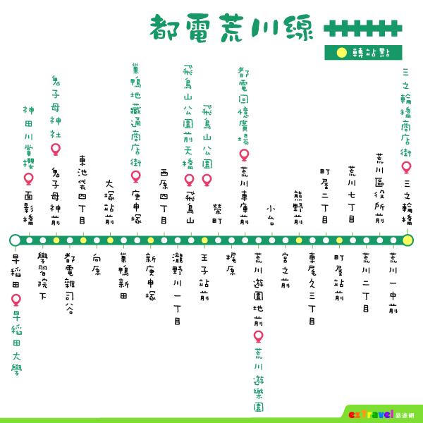 都電荒川線1102.jpg