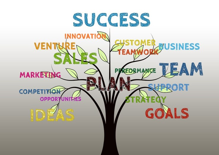 Achieving success in running an online training business is a combination of many factors combined in a sales and marketing strategy