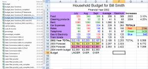 Microsoft Excel Training Courses - Formulas, Functions & percentage