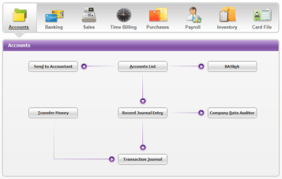 MYOB-AccountRight-Plus-v2011-training course