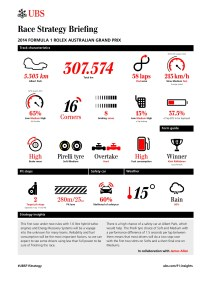 UBS RACE STRATEGY BRIEFING 2014 Rd.1 / AUSTRALIAN GRAND PRIX