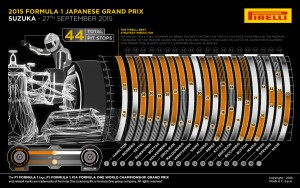 Pirelli INFOGRAPHICS-2 2015 Rd.14 / JAPANESE GRAND PRIX