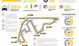 2016 Rd.21 Abu Dhabi Grand Prix